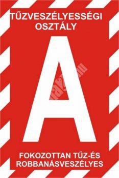 """""""A"""" tűzveszélyességi osztály"""