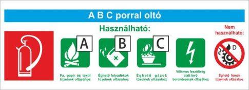 Utánvilágító ABC porral oltó 25x9 cm