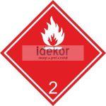 Gyúlékony szilárd anyagok 4.1 alosztály