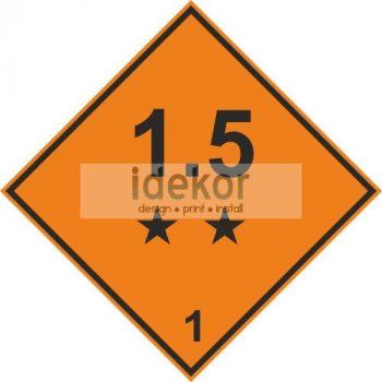 Robbanóanyagok és -tárgyak 1.5 alosztály