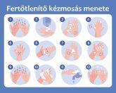Kézmosás menete - matrica/tábla